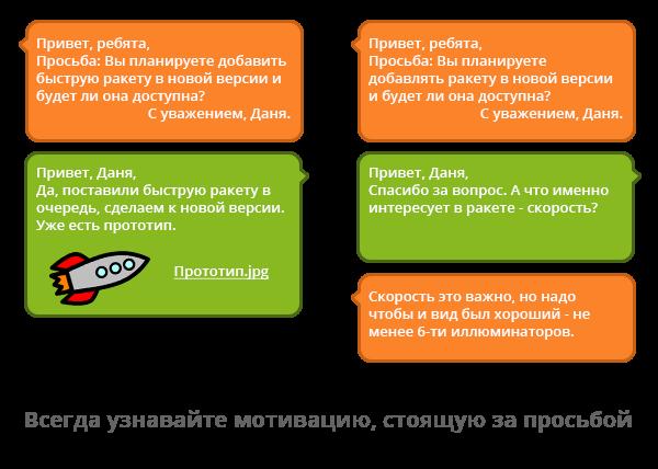 Решения от пользователей