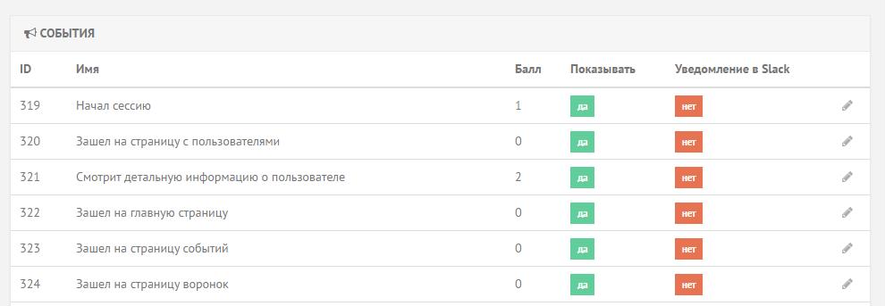 События для отправки в Slack