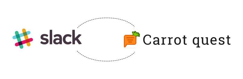 Как мыинтегрировали сервис Carrotquest соSlack