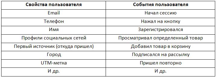 2015-11-19 17-48-45 Методичка для лендингов 1 - Microsoft Word (Сбой активации продукта)
