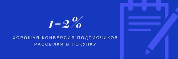 1-2percent