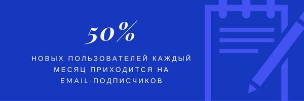 50_per_cent