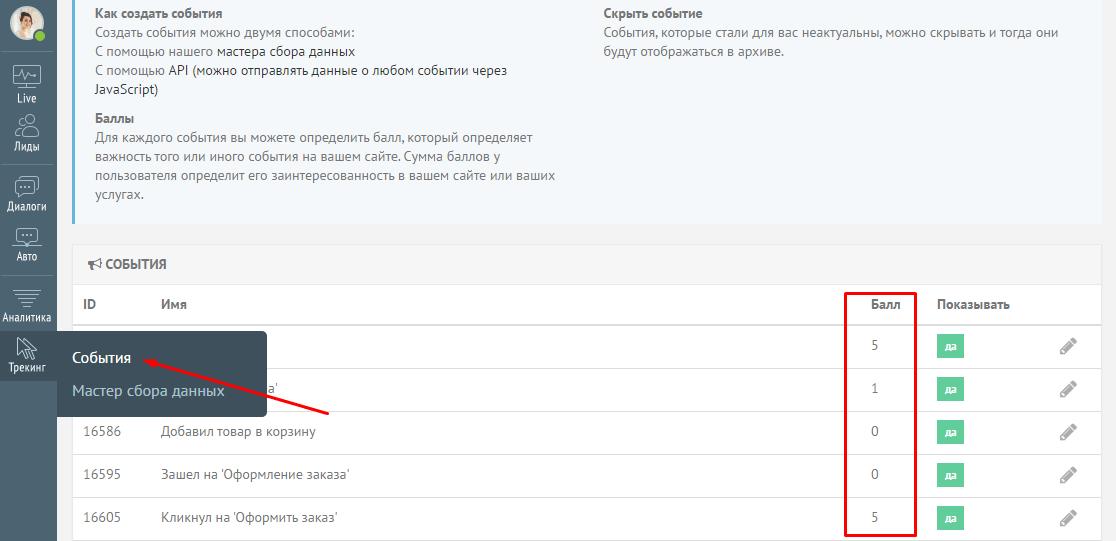 Баллы пользователей в Carrot quest