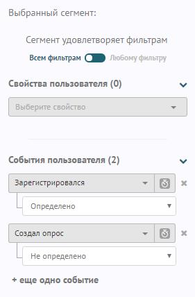 Только что зарегистрированные пользователи