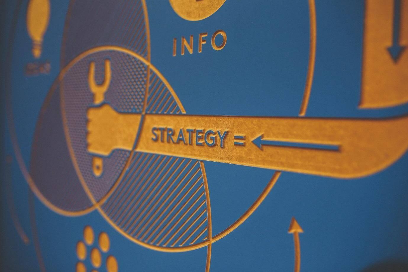 Автоматизация маркетинга — это еще и стратегия