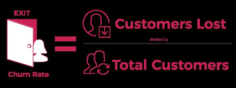 churn rate коэффициент оттока клиентов
