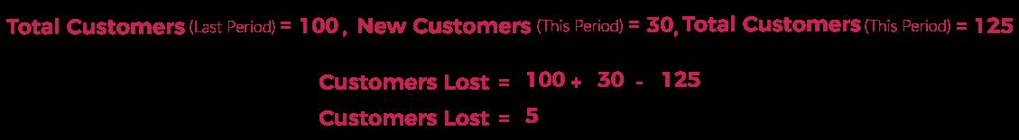 расчет коэффициента оттока клиентов за период