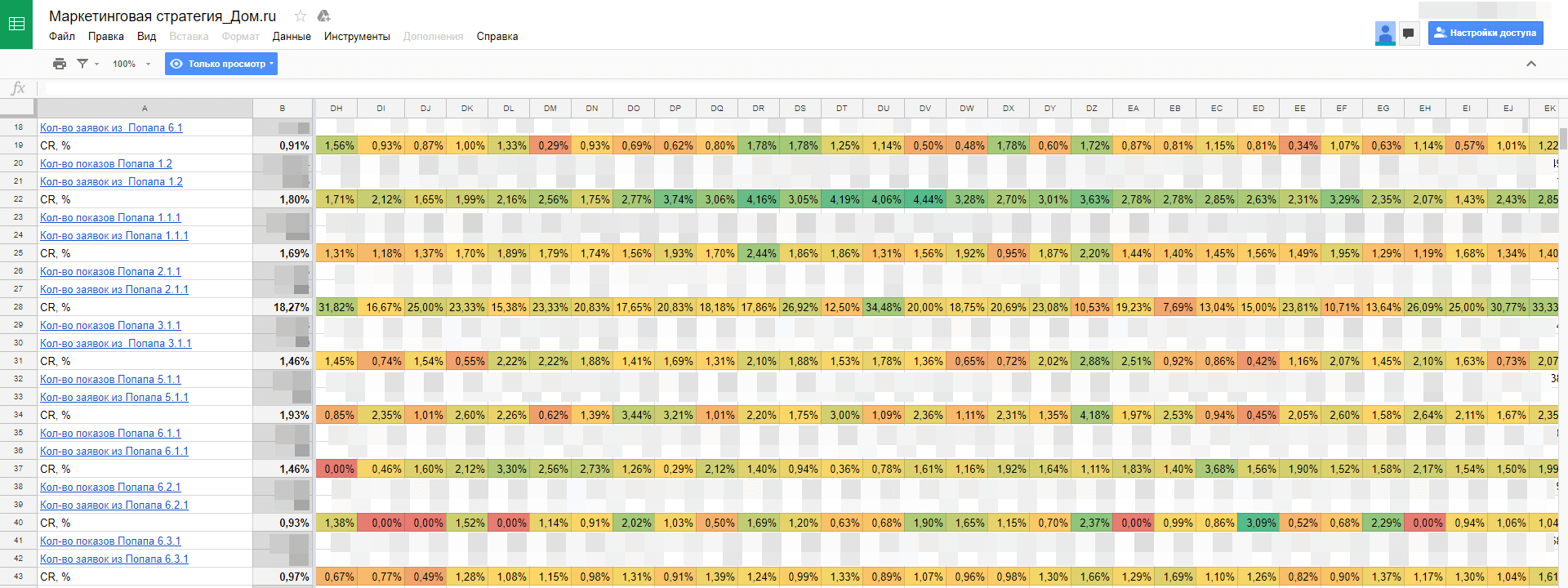 мониторинг результатов
