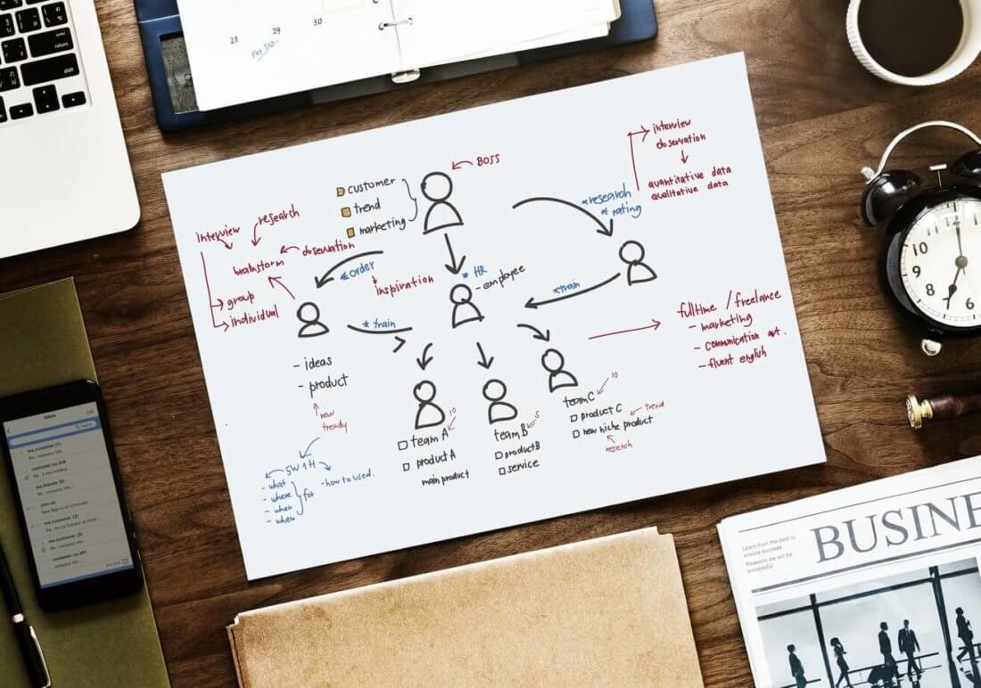 Контент-маркетинг вСША: инструменты иканалы продвижения