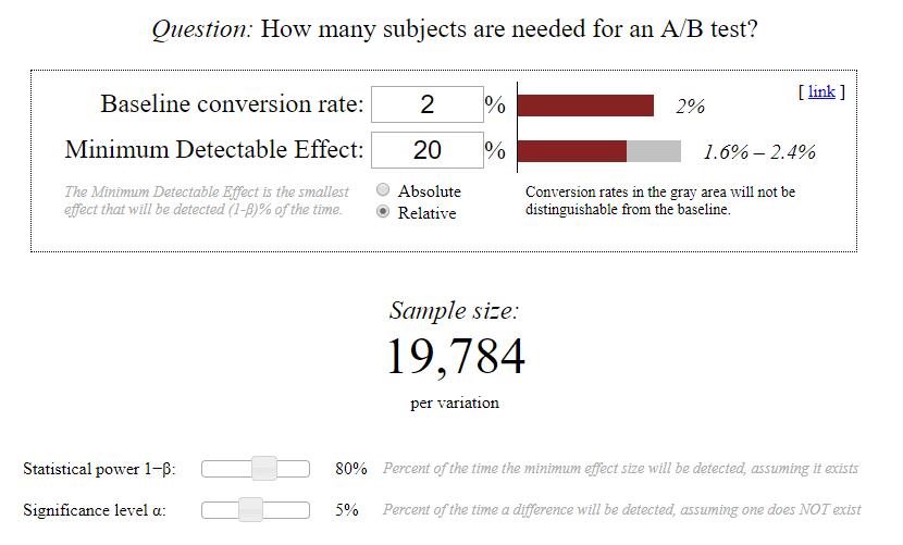 Как долго проводить А/Б-тест?