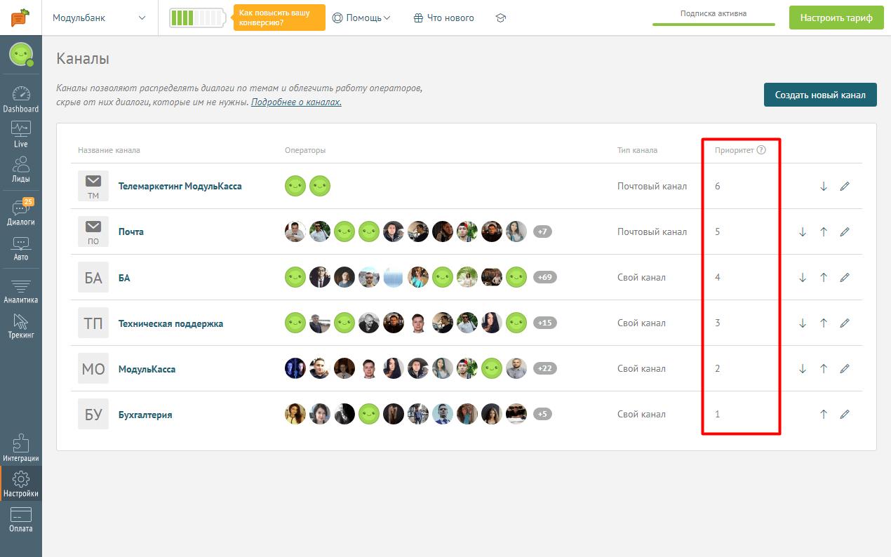 Приоритет каналов в Carrot quest
