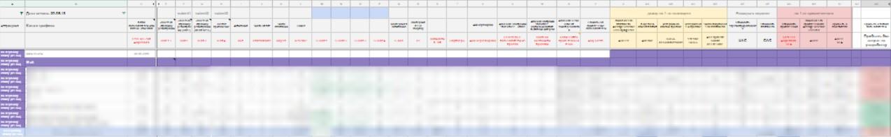 сквозная аналитика - таблицы отчета