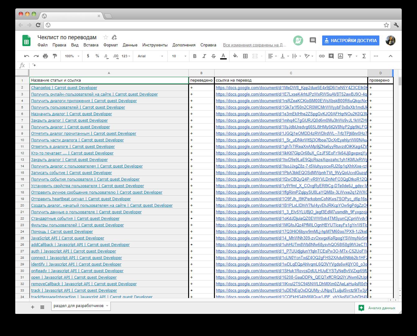 чек-лист по переводам