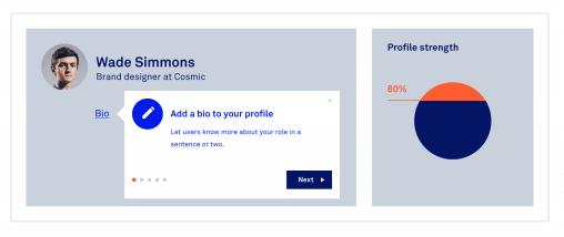 Инфографика заполнения профиля пользователем