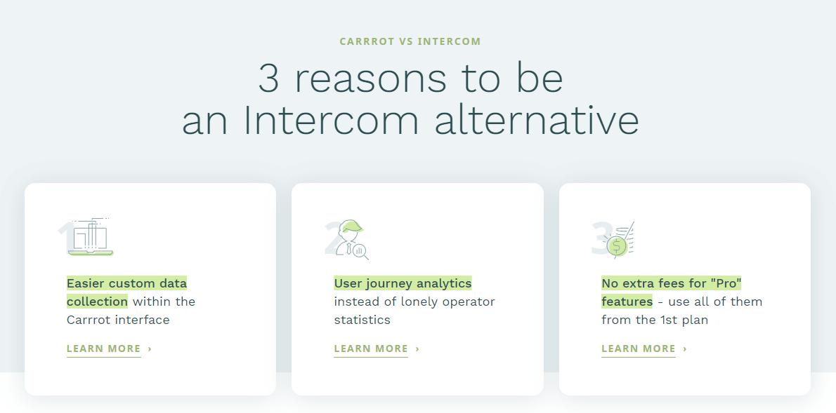 Лендинг-сравнение с Intercom