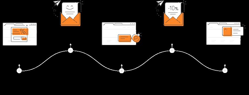 Автоворонка автор как создать проекты в битрикс24