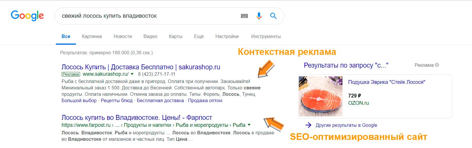 лидогенерация контекстная реклама seo-оптимизация