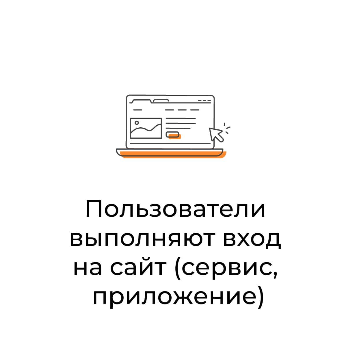 Users login