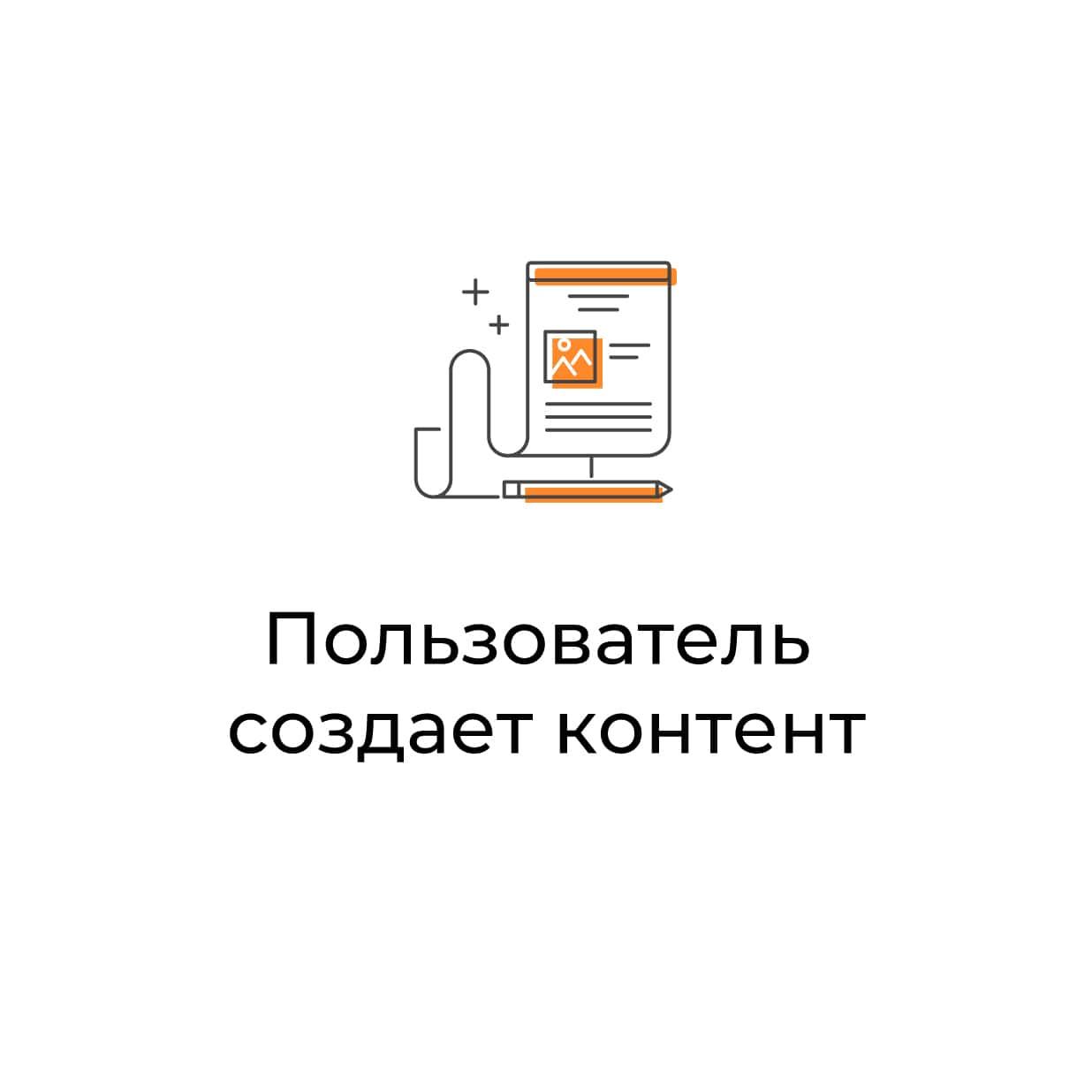 User creates content