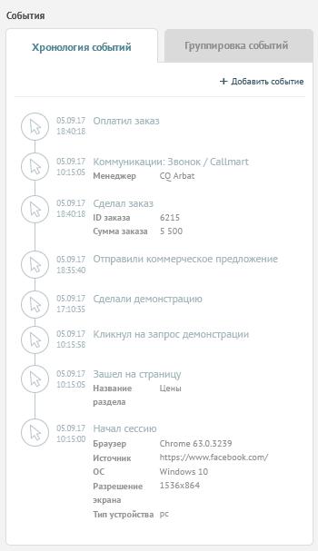 активность пользователя на сайте