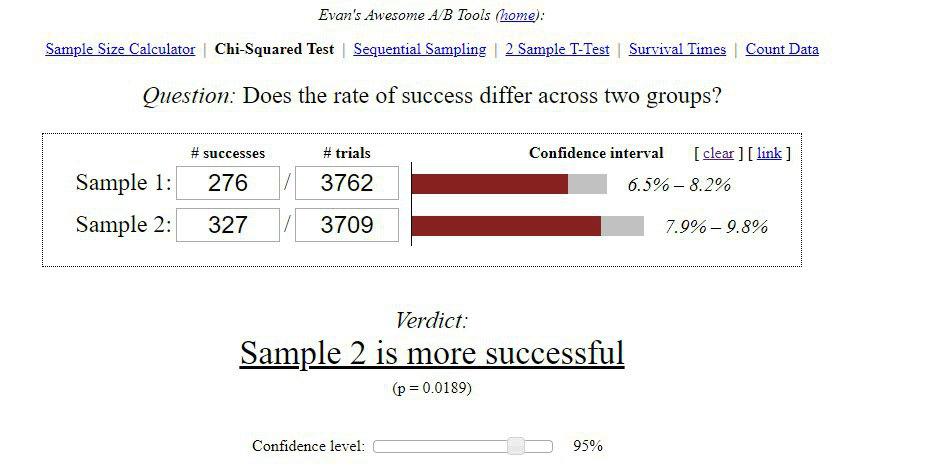 Результат сравнения конверсии среди контрольной и целевой групп в А/В тесте