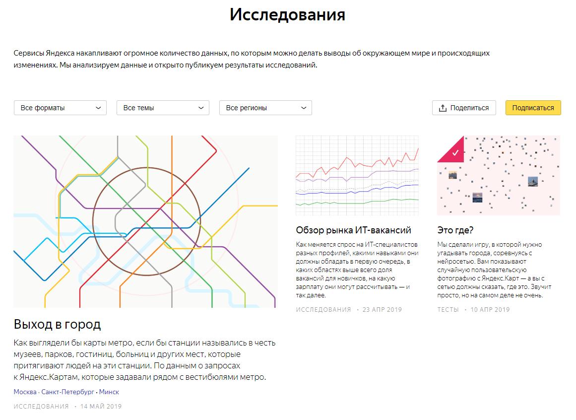 исследования Яндекс