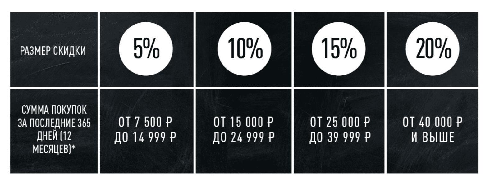 discounts reebok adidas