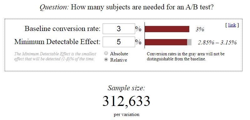 Время для A/B теста