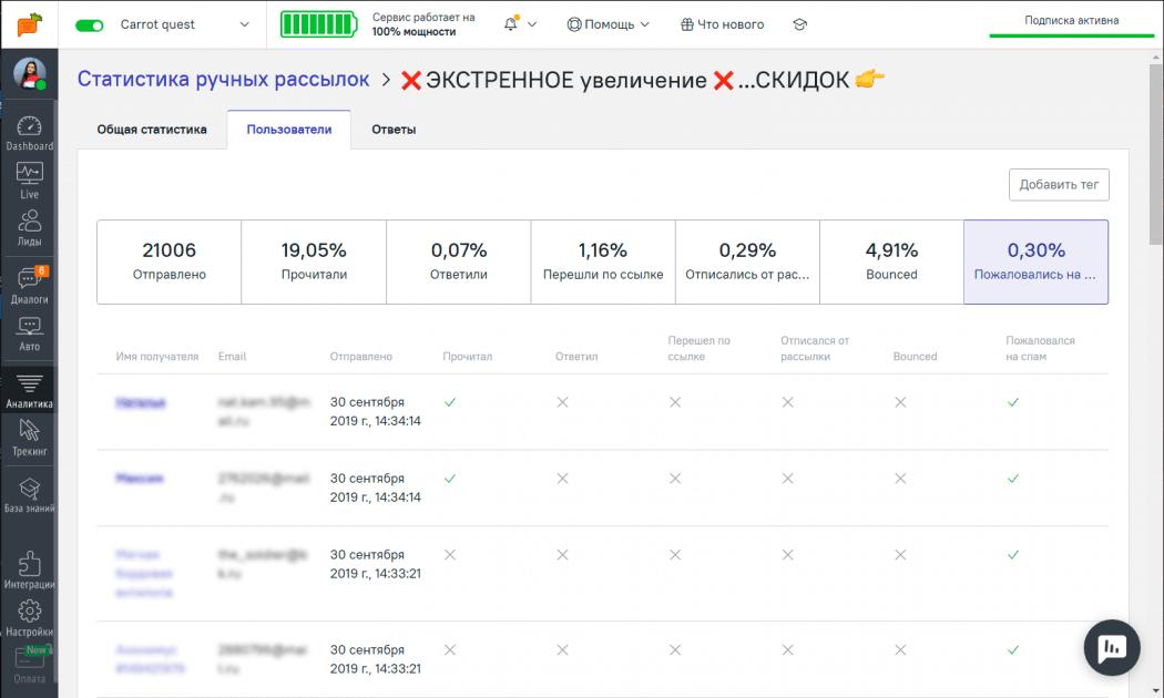 спам-ловушки рассылки попадают в спам