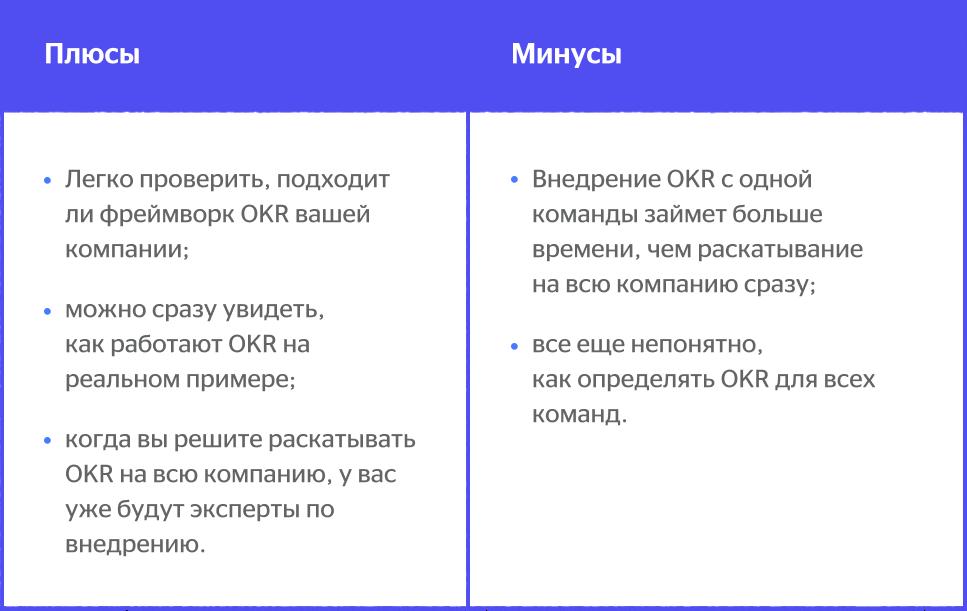 okr-for-team