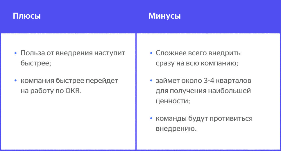 okr-for-company