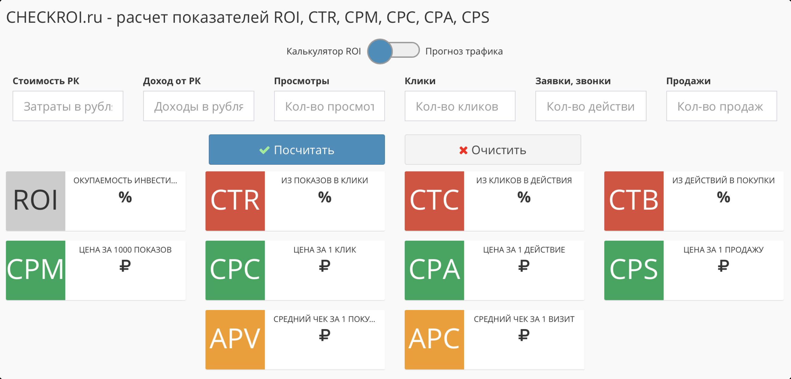 Интерфейс CHECKROI для расчета показателей ROI, CTR, CPM, CPC. CPA. CPS