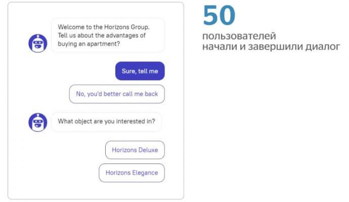 50 пользователей начали и завершили диалог