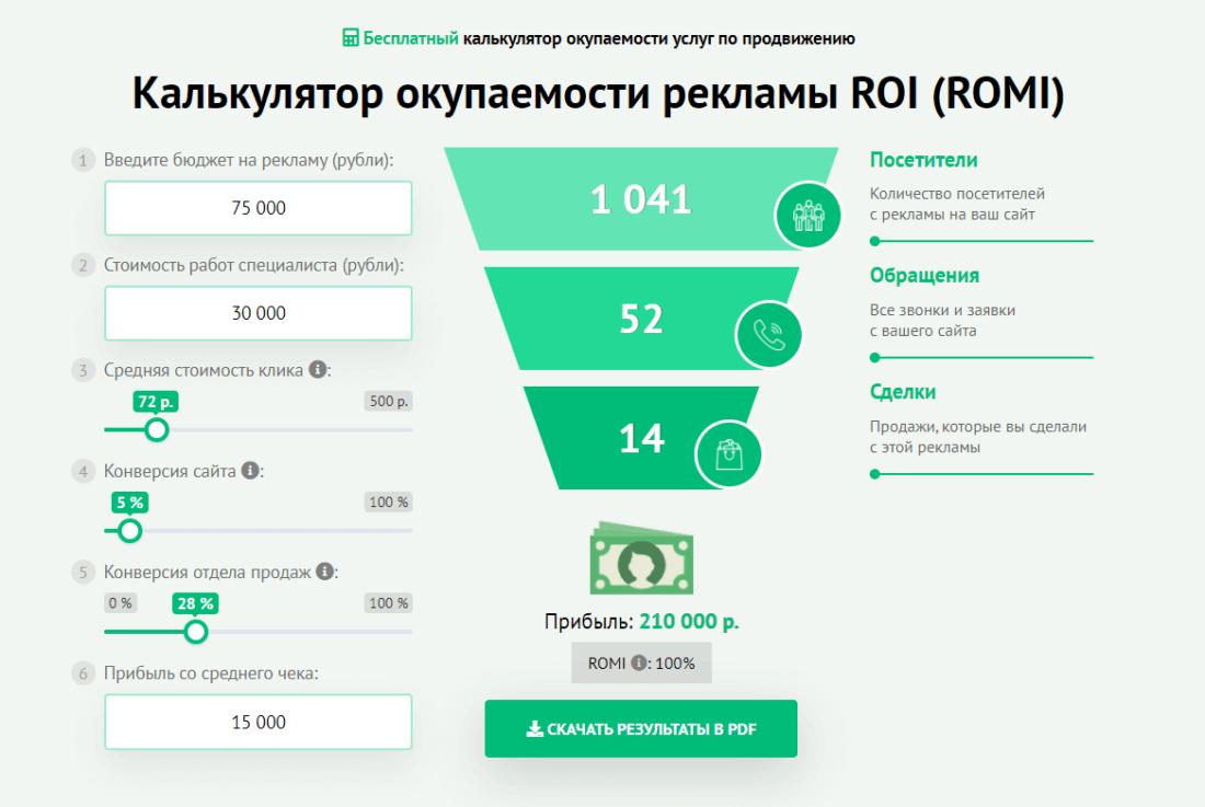 Калькулятор ROMI