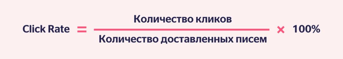 Формула Click Rate