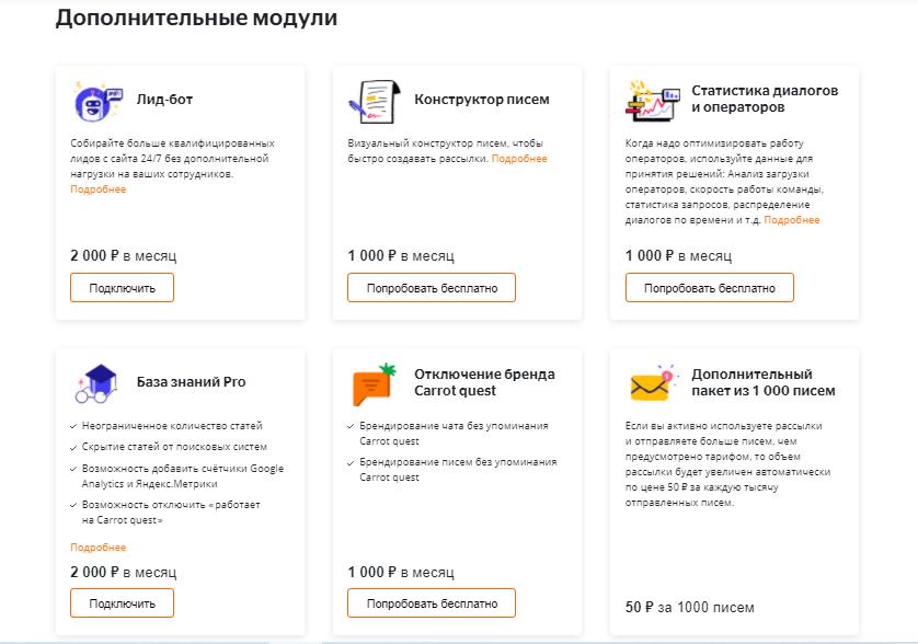 Carrotquest допродаёт дополнительные модули