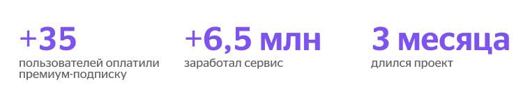 Результат работы онлайн-сервиса AppMagic и Carrot quest: +35 пользователей, +6.5 млн, 3 месяца работы