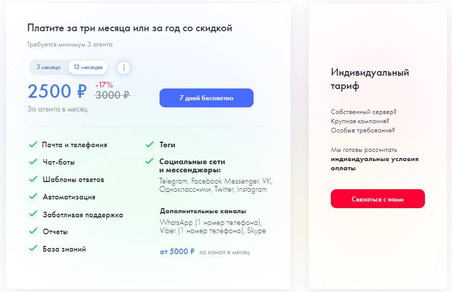 Тарифы Usedesk